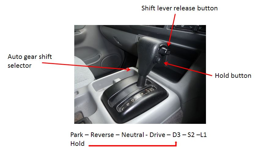 Auto gear selector - www.bongobuddy.co.uk